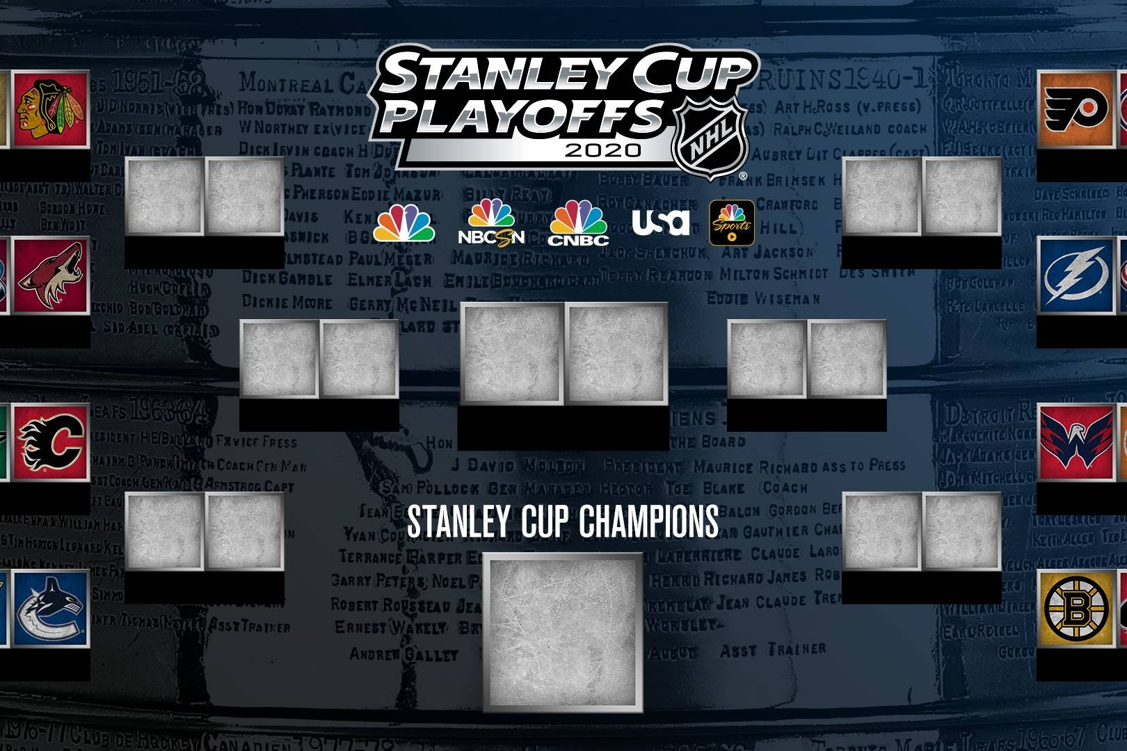 Stanley Cup Playoffs Predictions