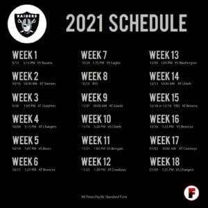 The Raiders Realist