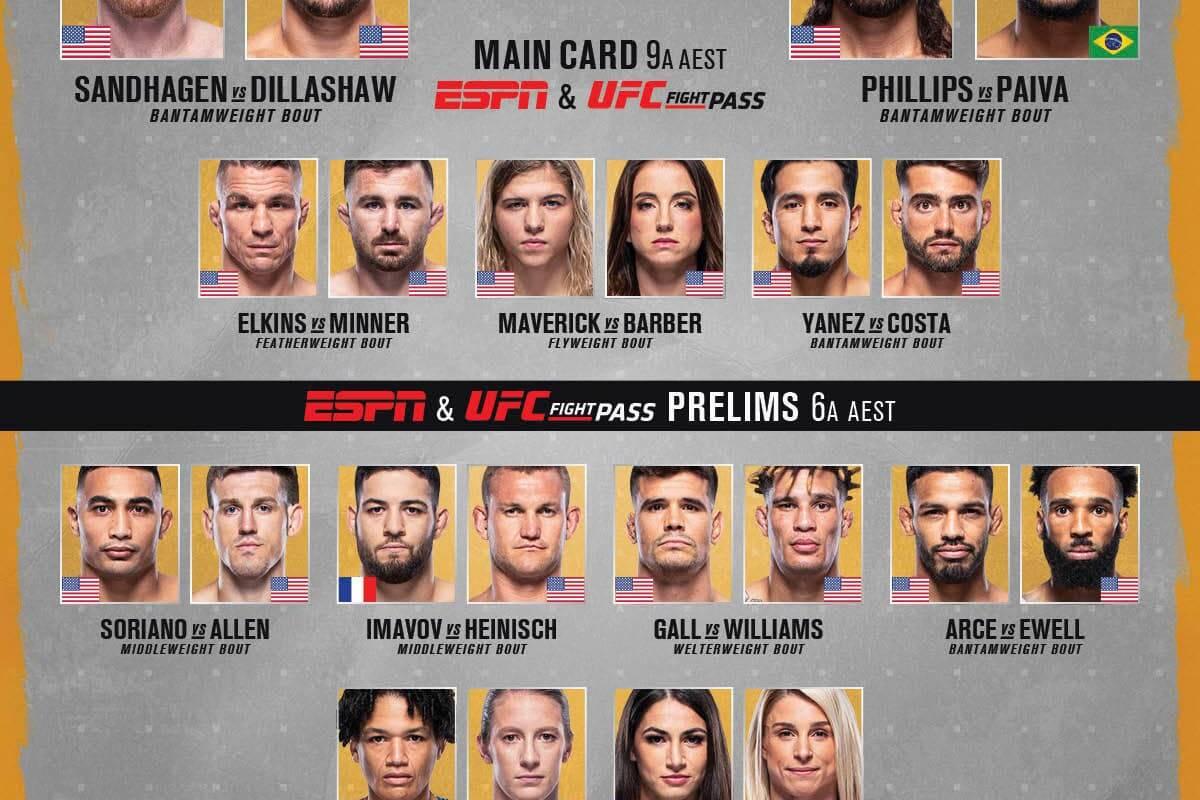UFC on ESPN 32